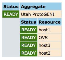 Status at both aggregates