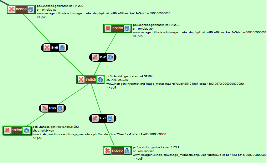 http://groups.geni.net/geni/raw-attachment/wiki/GEC20Agenda/LabWiki/ModuleA/DesignSetup/flack_topo.png