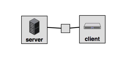 Server and client nodes